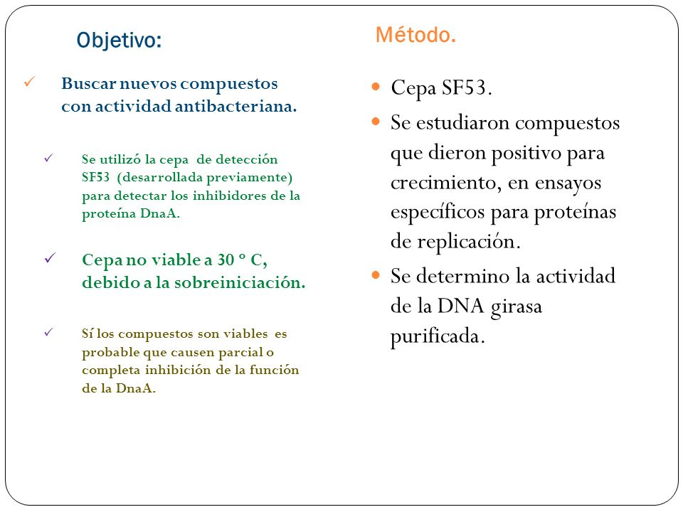 Objetivo: Método.Buscar nuevos compuestos con actividad antibacteriana.