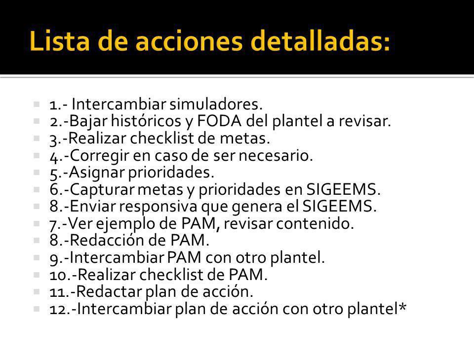 1.- Intercambiar simuladores. 2.-Bajar históricos y FODA del plantel a revisar.