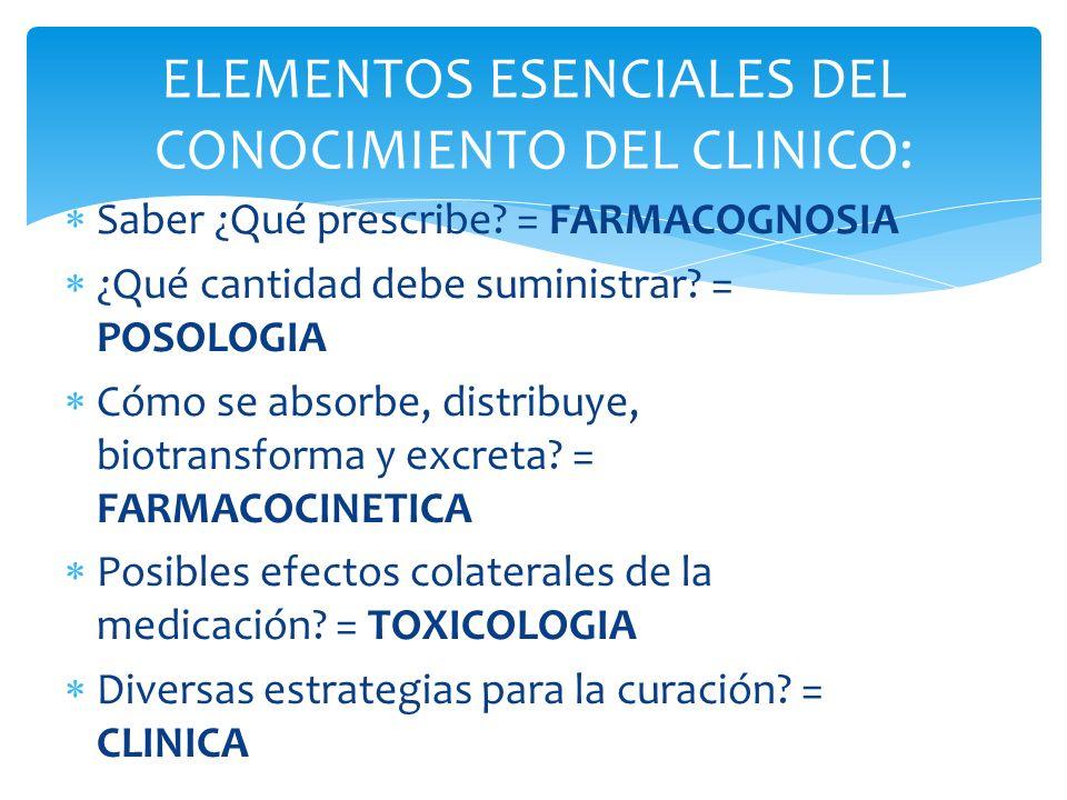 ELEMENTOS ESENCIALES DEL CONOCIMIENTO DEL CLINICO: Saber ¿Qué prescribe? = FARMACOGNOSIA ¿Qué cantidad debe suministrar? = POSOLOGIA Cómo se absorbe,