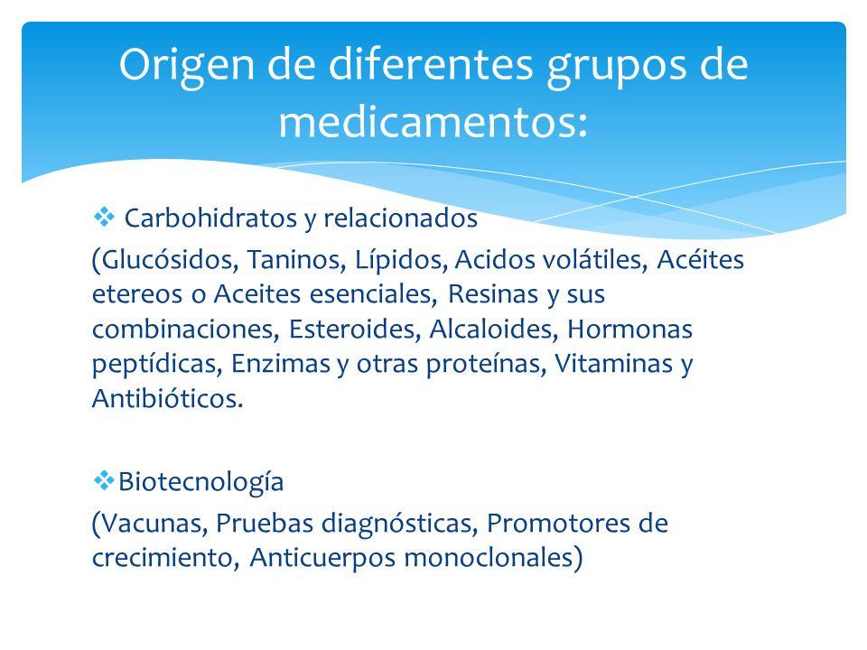 Carbohidratos y relacionados (Glucósidos, Taninos, Lípidos, Acidos volátiles, Acéites etereos o Aceites esenciales, Resinas y sus combinaciones, Ester