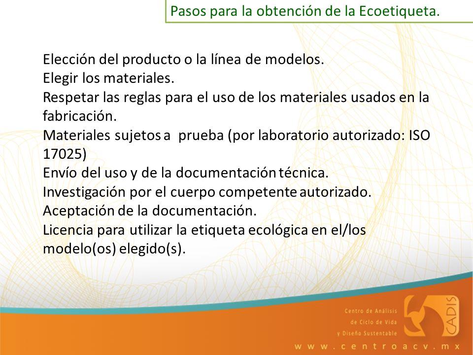 Elección del producto o la línea de modelos. Elegir los materiales.