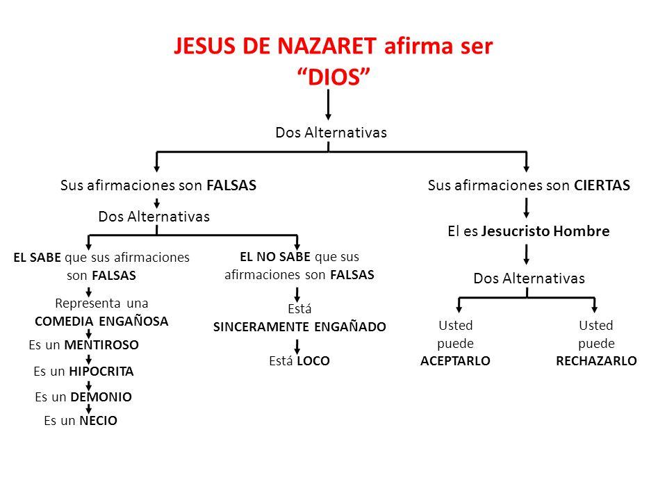 JESUS DE NAZARET afirma ser DIOS Dos Alternativas Sus afirmaciones son FALSAS Dos Alternativas EL SABE que sus afirmaciones son FALSAS Representa una