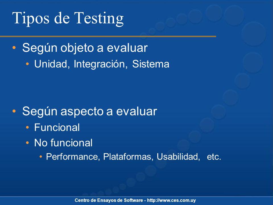 Centro de Ensayos de Software - http://www.ces.com.uy Nuestra inteligencia para Inteligencia