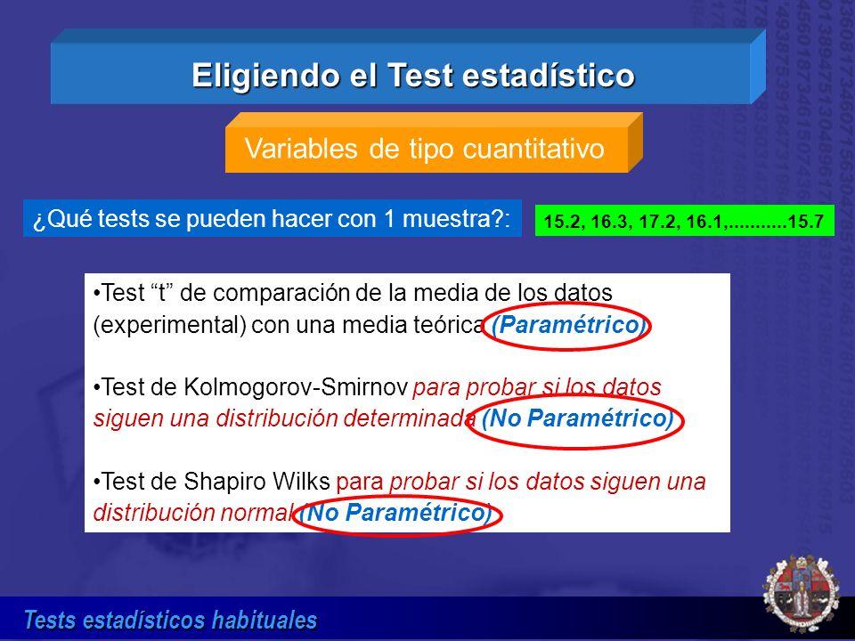 Tests estadísticos habituales Eligiendo el Test estadístico Test t de comparación de la media de los datos (experimental) con una media teórica (Param