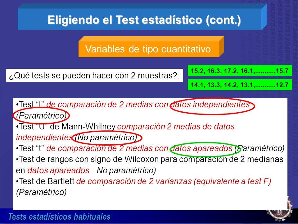 Tests estadísticos habituales Eligiendo el Test estadístico (cont.) Test t de comparación de 2 medias con datos independientes (Paramétrico) Test U de