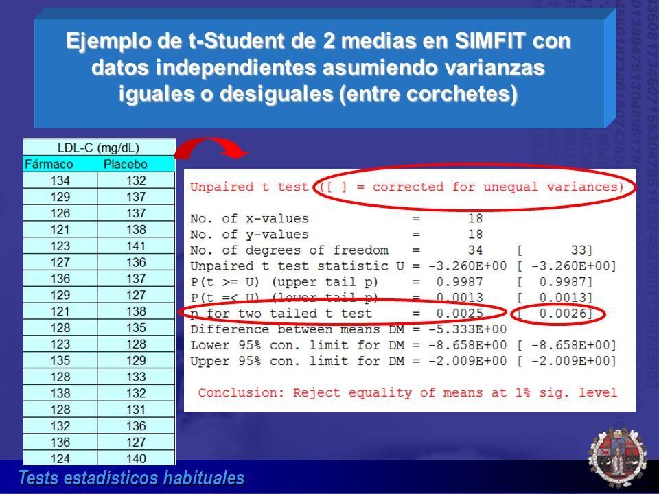 Tests estadísticos habituales Ejemplo de t-Student de 2 medias en SIMFIT con datos independientes asumiendo varianzas iguales o desiguales (entre corc