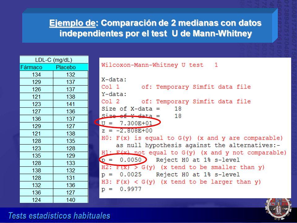 Tests estadísticos habituales Ejemplo de: Comparación de 2 medianas con datos independientes por el test U de Mann-Whitney