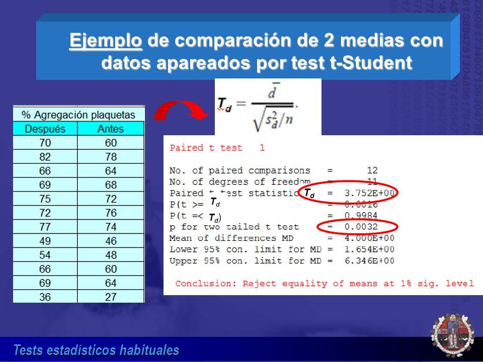 Tests estadísticos habituales Ejemplo de comparación de 2 medias con datos apareados por test t-Student TdTd Td)Td) Td)Td)