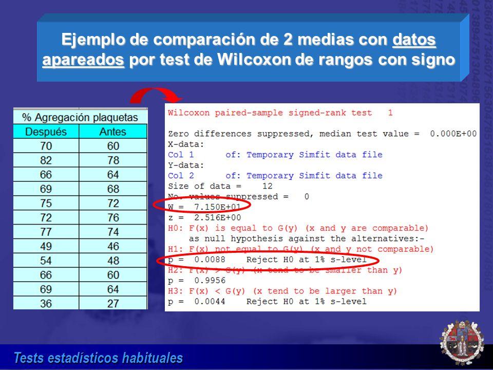 Tests estadísticos habituales Ejemplo de comparación de 2 medias con datos apareados por test de Wilcoxon de rangos con signo