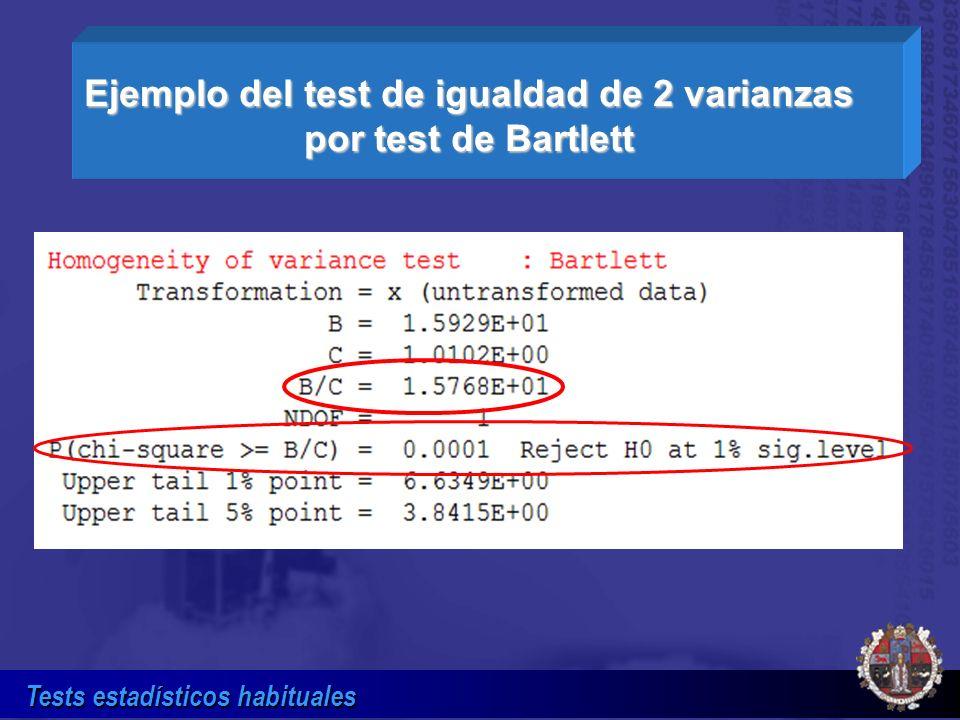 Tests estadísticos habituales Ejemplo del test de igualdad de 2 varianzas por test de Bartlett