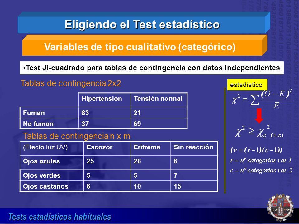 Tests estadísticos habituales Variables de tipo cualitativo (categórico) Test Ji-cuadrado para tablas de contingencia con datos independientes Hiperte