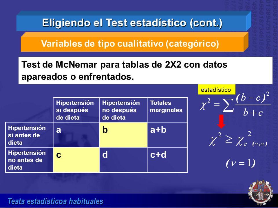 Tests estadísticos habituales Variables de tipo cualitativo (categórico) Test de McNemar para tablas de 2X2 con datos apareados o enfrentados. Eligien