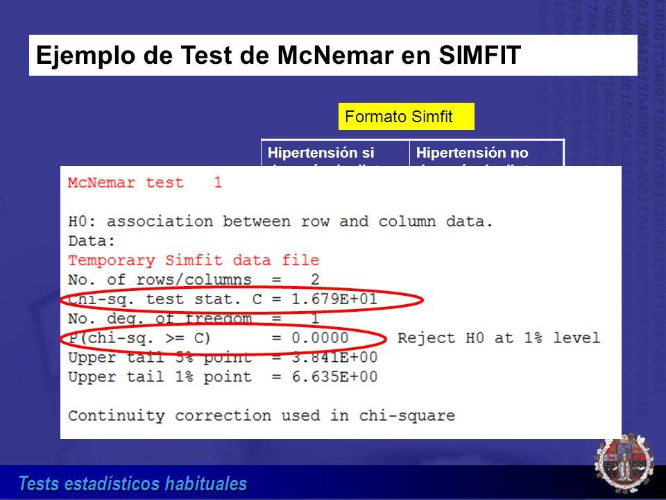 Tests estadísticos habituales Ejemplo de Test de McNemar en SIMFIT Hipertensión si después de dieta Hipertensión no después de dieta Hipertensión si a