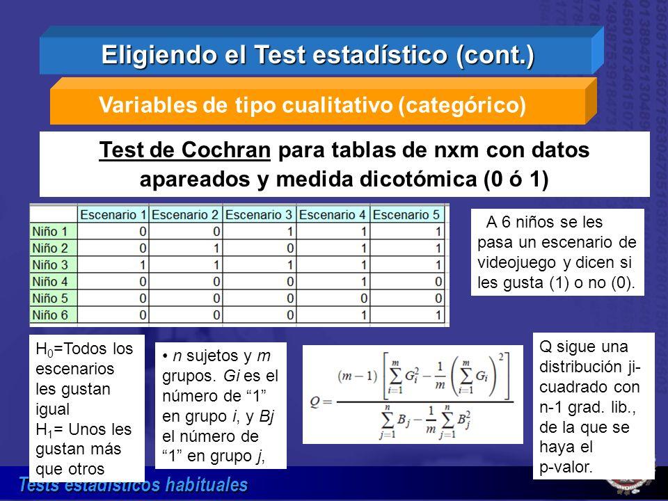 Tests estadísticos habituales Variables de tipo cualitativo (categórico) Test de Cochran para tablas de nxm con datos apareados y medida dicotómica (0
