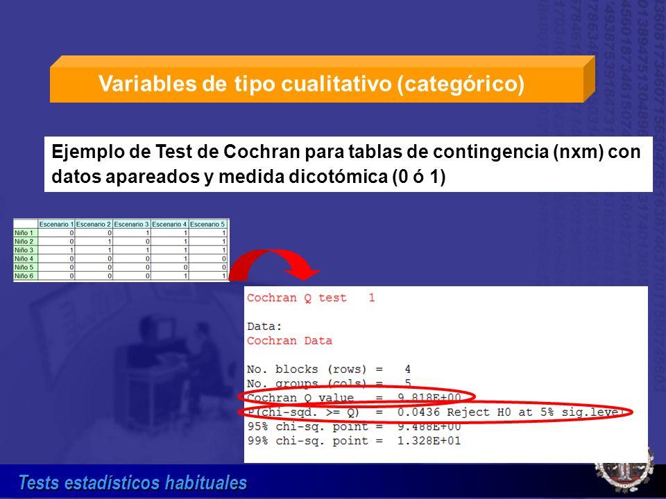 Tests estadísticos habituales Variables de tipo cualitativo (categórico) Ejemplo de Test de Cochran para tablas de contingencia (nxm) con datos aparea