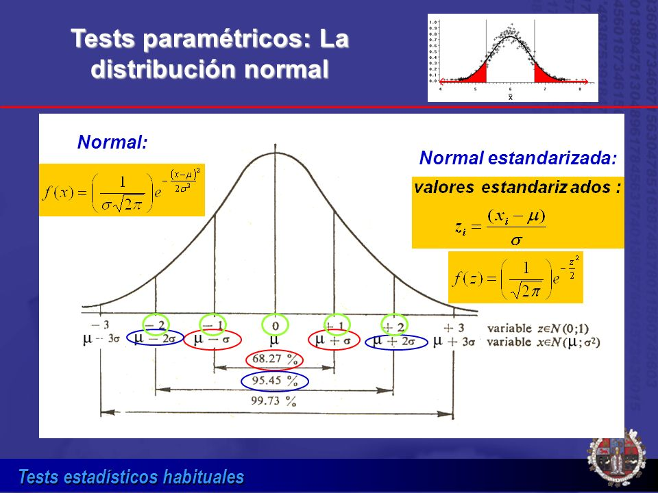 Tests estadísticos habituales Otras distribuciones: Poisson, Ji-cuadrado, binomial.
