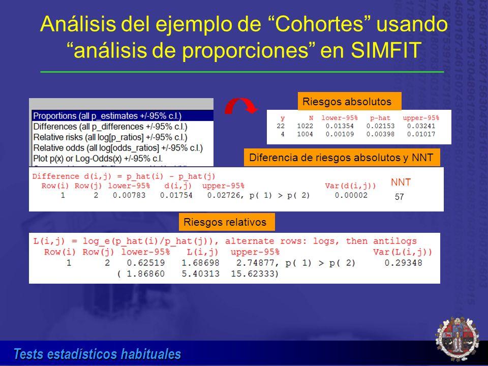 Tests estadísticos habituales Análisis del ejemplo de Cohortes usando análisis de proporciones en SIMFIT Riesgos absolutos 57 NNT Diferencia de riesgo