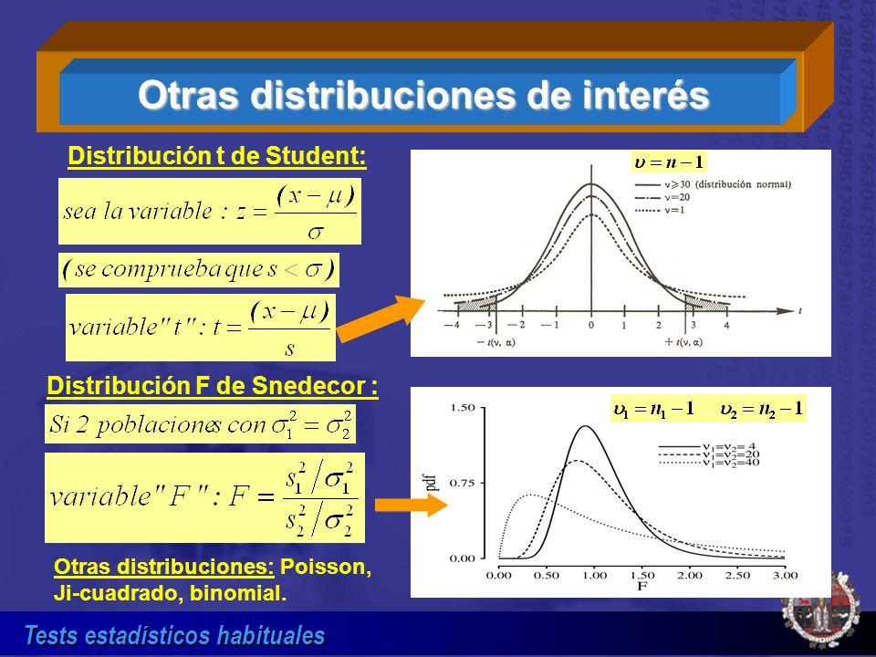 Tests estadísticos habituales Otras distribuciones: Poisson, Ji-cuadrado, binomial. Otras distribuciones de interés Distribución t de Student: Distrib