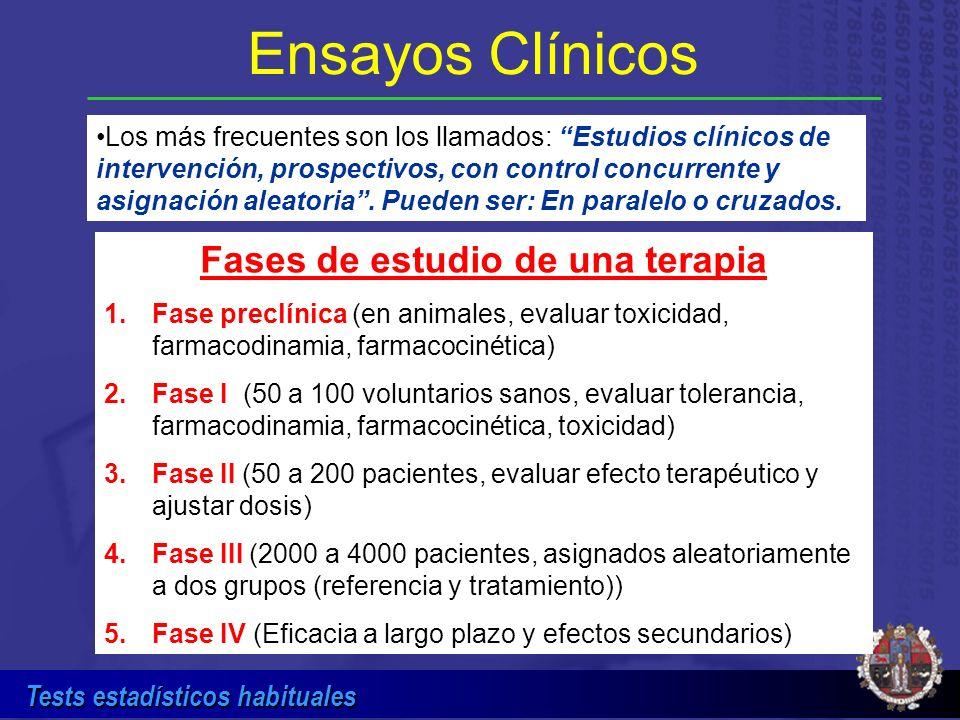 Tests estadísticos habituales Ensayos Clínicos Los más frecuentes son los llamados: Estudios clínicos de intervención, prospectivos, con control concu