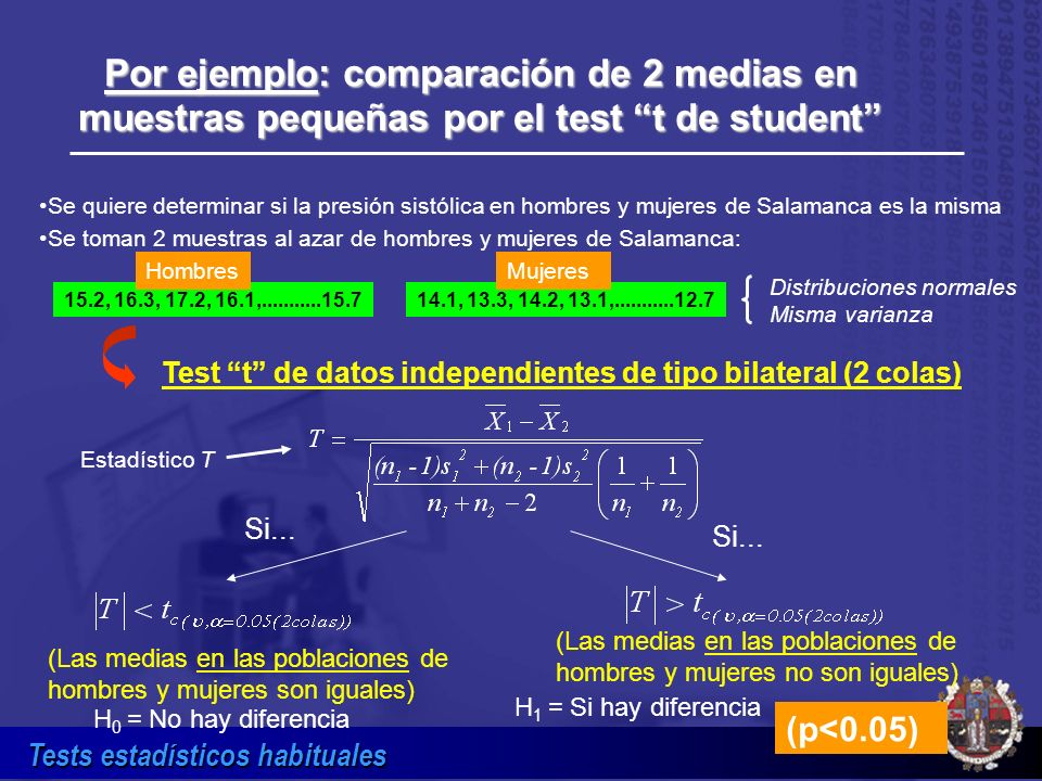 Tests estadísticos habituales Por ejemplo: comparación de 2 medias en muestras pequeñas por el test t de student Si... Se quiere determinar si la pres
