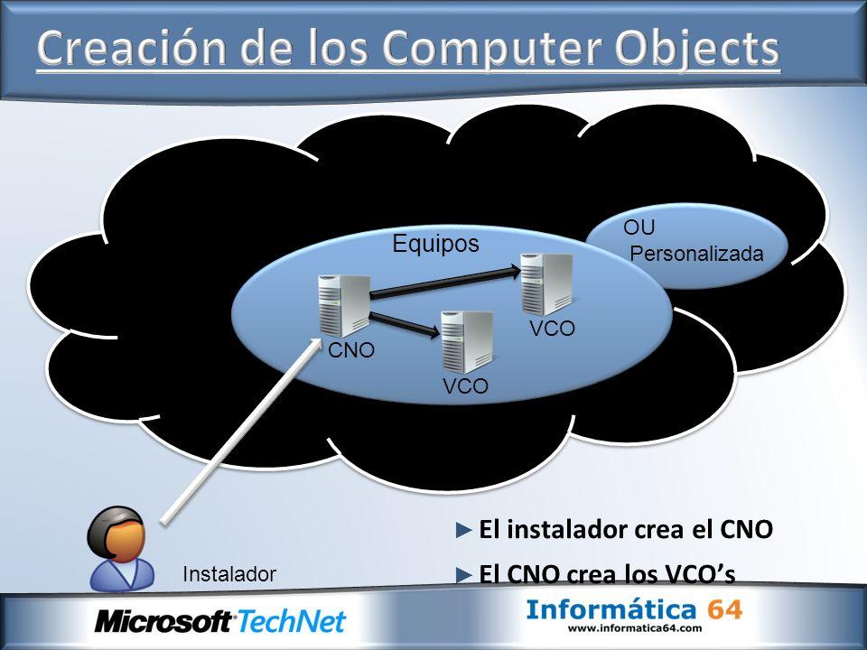 El instalador crea el CNO El CNO crea los VCOs Instalador Active Directory Equipos CNO VCO OU Personalizada
