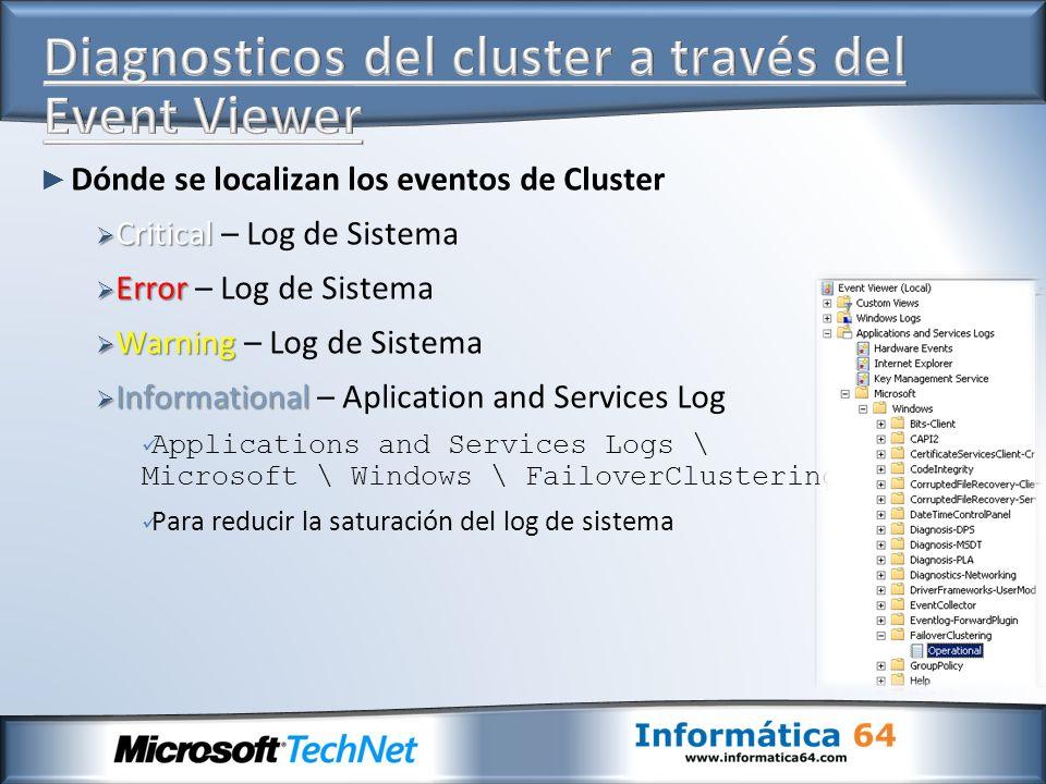 Dónde se localizan los eventos de Cluster Critical Critical – Log de Sistema Error Error – Log de Sistema Warning Warning – Log de Sistema Information