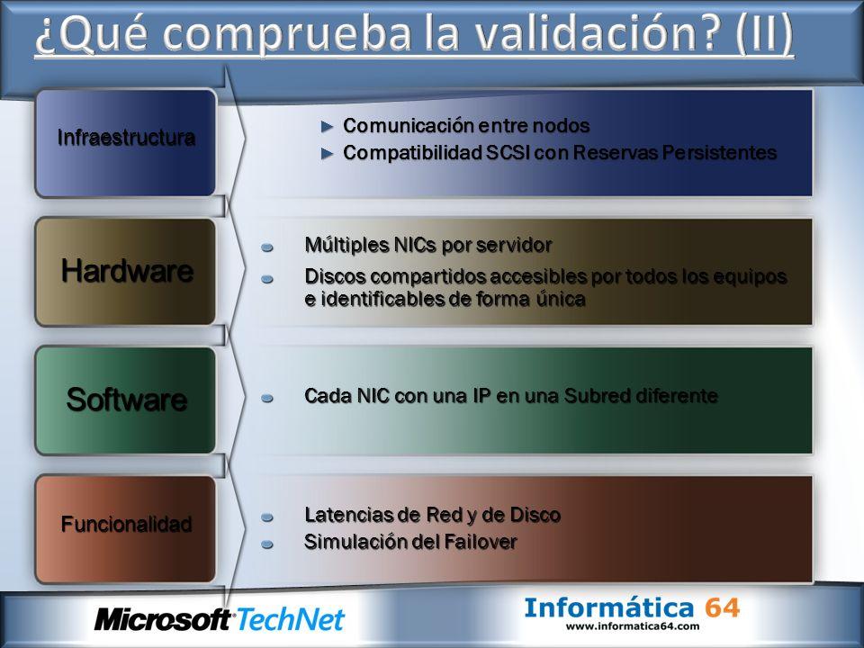 TechCenter de Windows Server 2008 http://www.microsoft.com/spain/technet/prodtechnol/windowsserver/2008/defaul t.mspx Próximos webcasts en vivo http://www.microsoft.com/spain/technet/jornadas/default.mspx Webcasts grabados sobre Windows Server http://www.microsoft.com/spain/technet/jornadas/webcasts/webcasts_ant.aspx?id =1 Webcasts grabados otras tecnologías Microsoft http://www.microsoft.com/spain/technet/jornadas/webcasts/webcasts_ant.aspx Foros técnicos http://forums.microsoft.com/technet-es/default.aspx?siteid=30