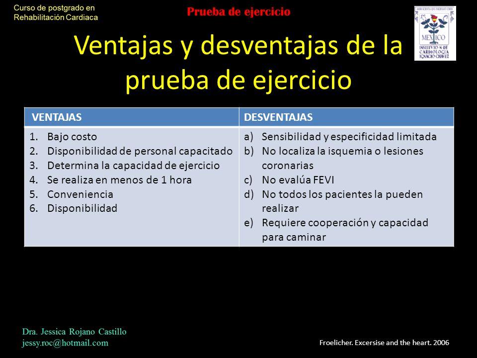Requisitos Equipo de monitoreo externo Equipo para reanimación cardiopulmonar.