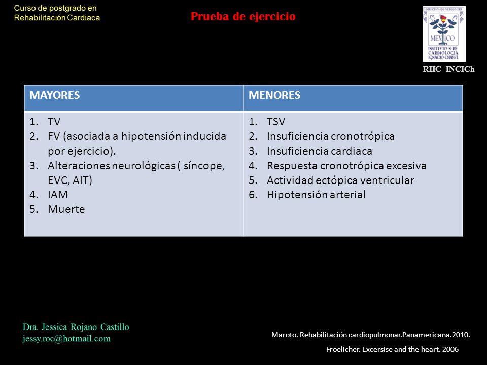 Maroto. Rehabilitación cardiopulmonar.Panamericana.2010. RHC- INCICh Prueba de ejercicio