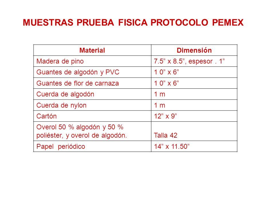 MUESTRAS PRUEBA FISICA PROTOCOLO PEMEX MaterialDimensión Madera de pino7.5 x 8.5, espesor. 1 Guantes de algodón y PVC1 0 x 6 Guantes de flor de carnaz