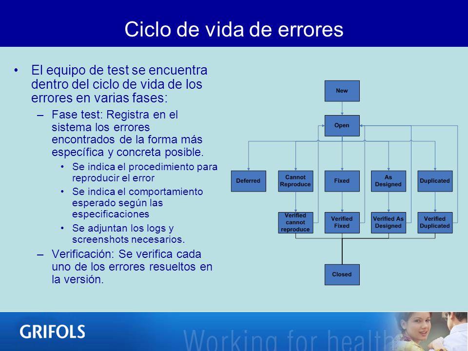 Ciclo de vida de errores El equipo de test se encuentra dentro del ciclo de vida de los errores en varias fases: –Fase test: Registra en el sistema lo
