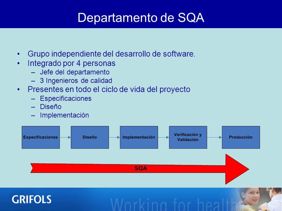 Departamento de SQA Grupo independiente del desarrollo de software. Integrado por 4 personas –Jefe del departamento –3 Ingenieros de calidad Presentes