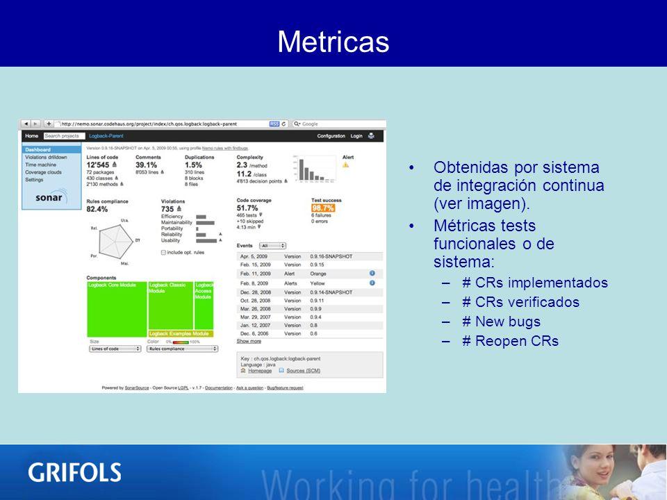 Metricas Obtenidas por sistema de integración continua (ver imagen). Métricas tests funcionales o de sistema: –# CRs implementados –# CRs verificados