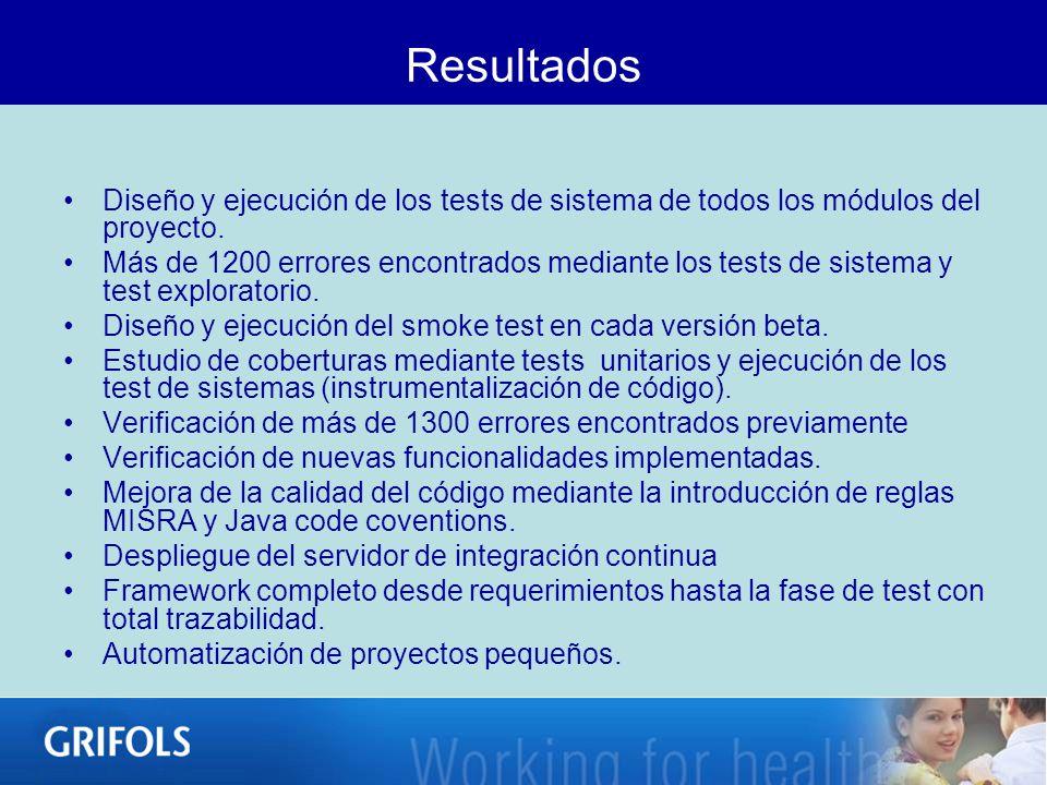 Resultados Diseño y ejecución de los tests de sistema de todos los módulos del proyecto. Más de 1200 errores encontrados mediante los tests de sistema