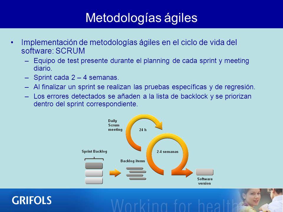 Metodologías ágiles Implementación de metodologías ágiles en el ciclo de vida del software: SCRUM –Equipo de test presente durante el planning de cada