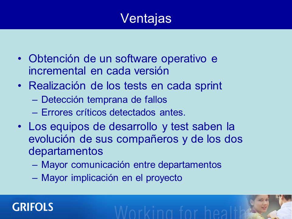 Ventajas Obtención de un software operativo e incremental en cada versión Realización de los tests en cada sprint –Detección temprana de fallos –Error