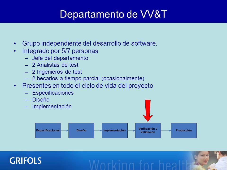 Departamento de VV&T Grupo independiente del desarrollo de software. Integrado por 5/7 personas –Jefe del departamento –2 Analistas de test –2 Ingenie