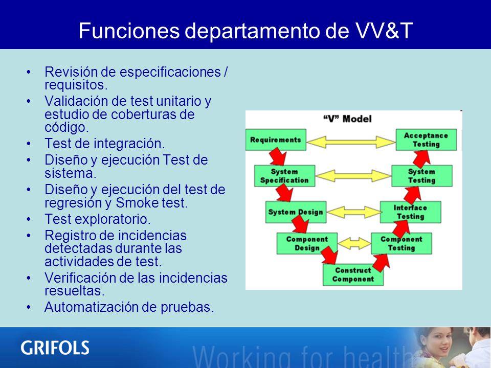 Funciones departamento de VV&T Revisión de especificaciones / requisitos. Validación de test unitario y estudio de coberturas de código. Test de integ