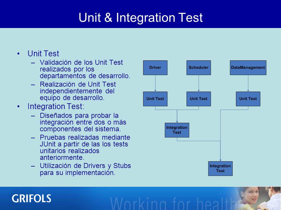 Coberturas Se realiza el cálculo de las coberturas de código mediante dos métodos: –Test unitarios o de integración realizados por desarrollo.