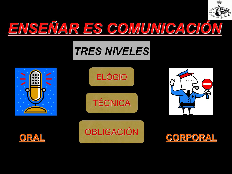 ENSEÑAR ES COMUNICACIÓN TRES NIVELES TÉCNICA ELÓGIO OBLIGACIÓN ORAL CORPORAL