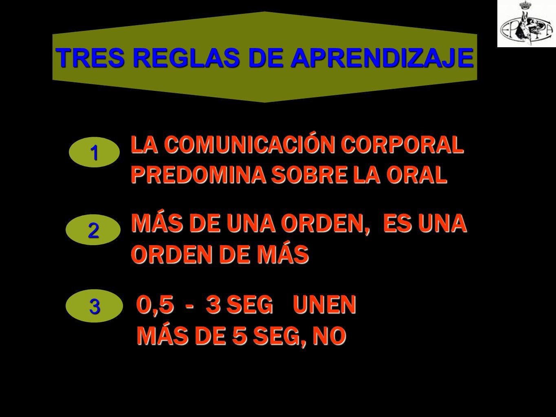 TRES REGLAS DE APRENDIZAJE LA COMUNICACIÓN CORPORAL PREDOMINA SOBRE LA ORAL 1 MÁS DE UNA ORDEN, ES UNA ORDEN DE MÁS 2 0,5 - 3 SEG UNEN MÁS DE 5 SEG, N