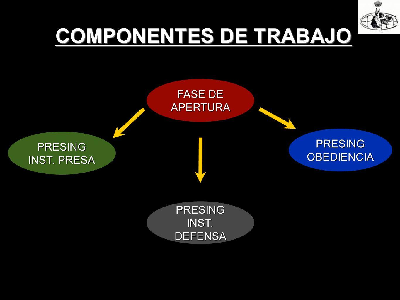 COMPONENTES DE TRABAJO PRESING INST. PRESA FASE DE APERTURA PRESINGOBEDIENCIA PRESING INST. DEFENSA