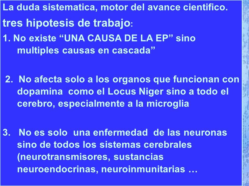La duda sistematica, motor del avance cientifico. tres hipotesis de trabajo : 1.