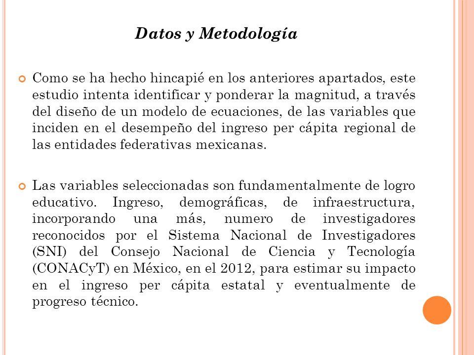 Datos y Metodología Como se ha hecho hincapié en los anteriores apartados, este estudio intenta identificar y ponderar la magnitud, a través del diseño de un modelo de ecuaciones, de las variables que inciden en el desempeño del ingreso per cápita regional de las entidades federativas mexicanas.