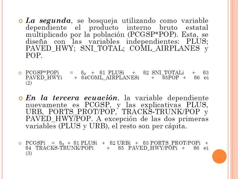 La segunda, se bosqueja utilizando como variable dependiente el producto interno bruto estatal multiplicado por la población (PCGSP*POP).