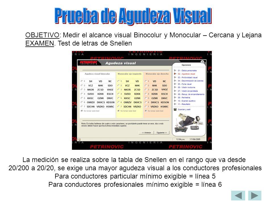 OBJETIVO: Medir el alcance visual Binocolur y Monocular – Cercana y Lejana EXAMEN. Test de letras de Snellen La medición se realiza sobre la tabla de