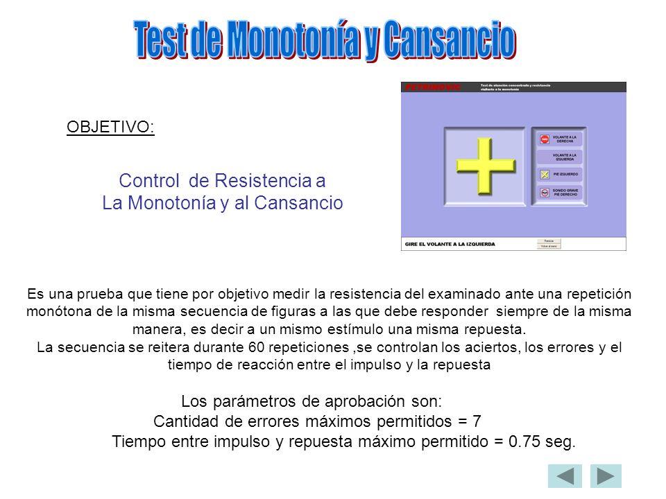 OBJETIVO: Control de Resistencia a La Monotonía y al Cansancio Es una prueba que tiene por objetivo medir la resistencia del examinado ante una repetición monótona de la misma secuencia de figuras a las que debe responder siempre de la misma manera, es decir a un mismo estímulo una misma repuesta.