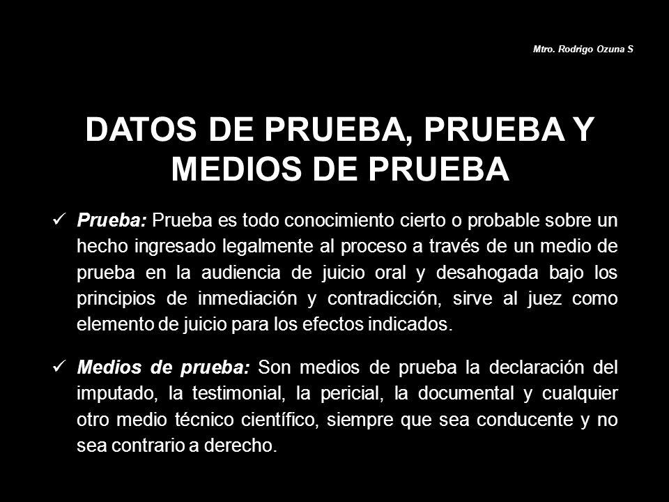 DATOS DE PRUEBA, PRUEBA Y MEDIOS DE PRUEBA Mtro. Rodrigo Ozuna S Prueba: Prueba es todo conocimiento cierto o probable sobre un hecho ingresado legalm