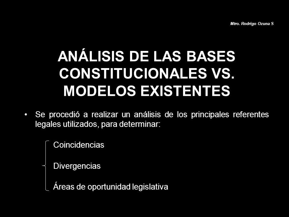 ANÁLISIS DE LAS BASES CONSTITUCIONALES VS. MODELOS EXISTENTES Se procedió a realizar un análisis de los principales referentes legales utilizados, par