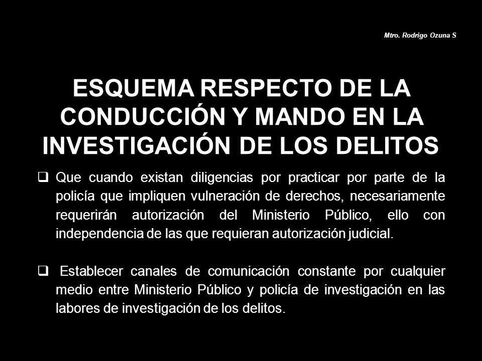 ESQUEMA RESPECTO DE LA CONDUCCIÓN Y MANDO EN LA INVESTIGACIÓN DE LOS DELITOS Mtro. Rodrigo Ozuna S Que cuando existan diligencias por practicar por pa